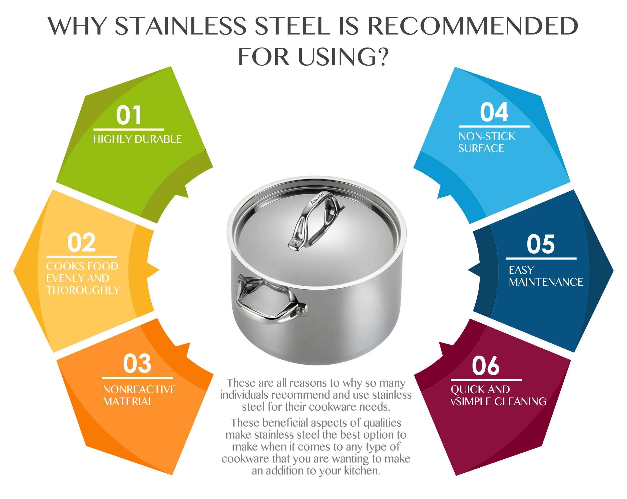 Why Stainless Steel Is Recommended For Using